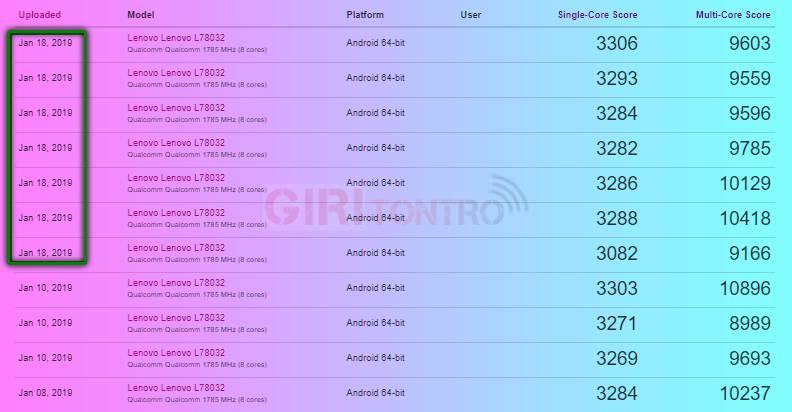 Benchmark-Lenovo-Z5-Pro-GT-12-GB-RAM-Geekbench